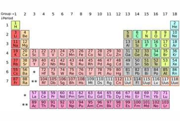 دانلود نمونه سوال جدول تناوبی مرحله اول المپیاد شیمی