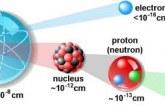 جزوه کامل ساختار اتم استاد میرزایی برای کنکور سراسری